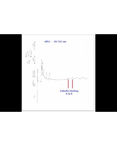 Προσδιορισμός Επιπέδου Αλοίνης (Α+Β)  σε σκεύασμα της Evio Cretan Organic Aloe (Ιουν 2018)